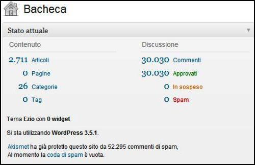 www.lavocedelmarinaio.com al 1° maggio 2013