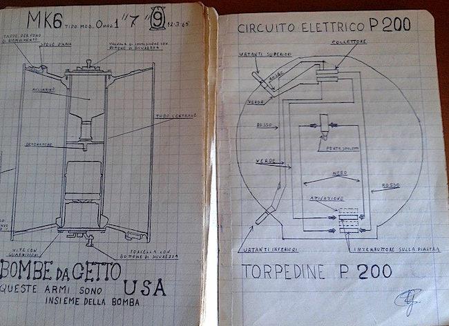 Gli esami non finiscono mai (Giuseppe Pisasale) - www.lavocedelmarinaio.com