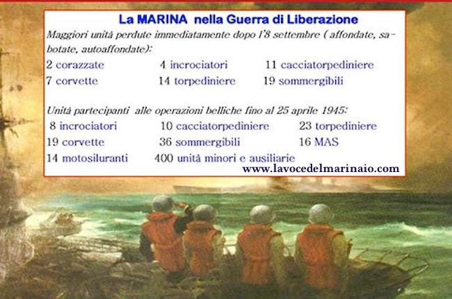 La Marina dopo 8 settembre 1943 - www.lavocedelmarinaio.com