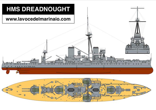 HMS Dreadnought plan. - www.lavocedelmarinaio.com