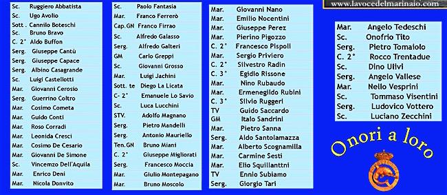 Regio sommergibile Archimede Marinai dededuti - www.lavocedelmarinaio.com