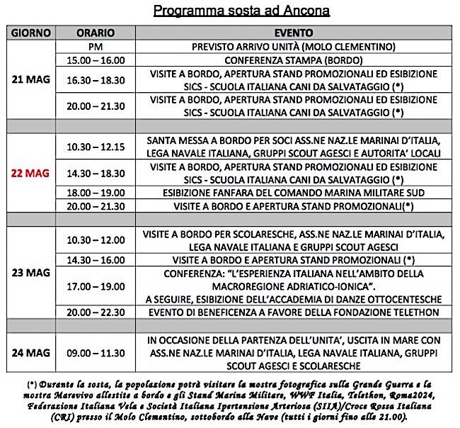 21-24.5.2016 programma sosta ad Ancona nave Vespucci - www.lavocedelmarinaio.com