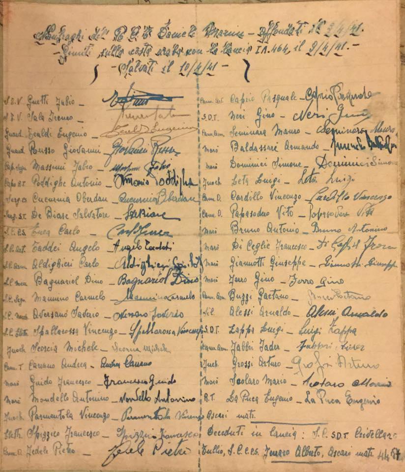 i nomi, il grado e le firme autografe di tutti i superstiti che furono trasferiti ad El Wasta (foto Andrea Enea)