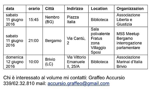 11-12.6.2016 a Nembro, Bergamo e Brivo tragedia nave Hedia conferensze - www.lavocedelmarinaio.com