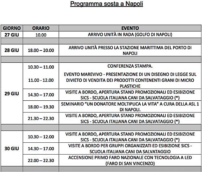 27.6 - 2.7.2016 a Napoli programma visite a bordo nave Vespucci - www.lavocedelmarinaio.com