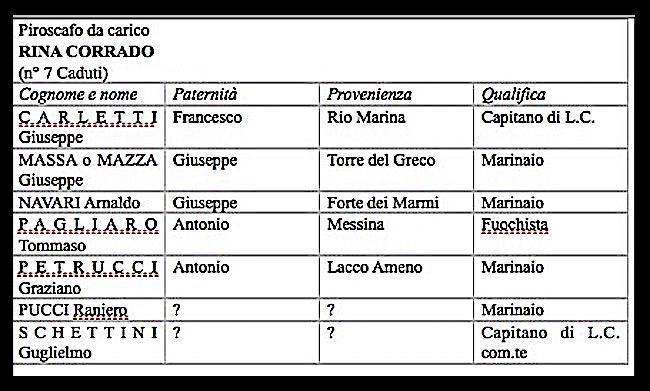 piroscafo-da-carico-rina-corrado-www-lavocedelmarinaio-com