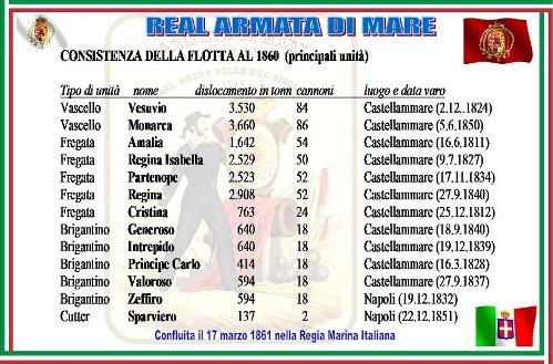 17-MARZO-1861 la real armata di mare confluisce nella regia marina italiana - www.lavocedelmarinaio.com