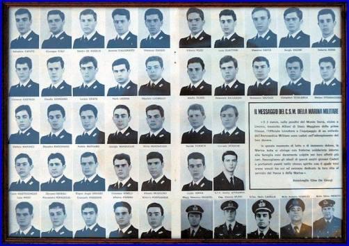 I caduti della tragedia del Monte Serra nel 1977