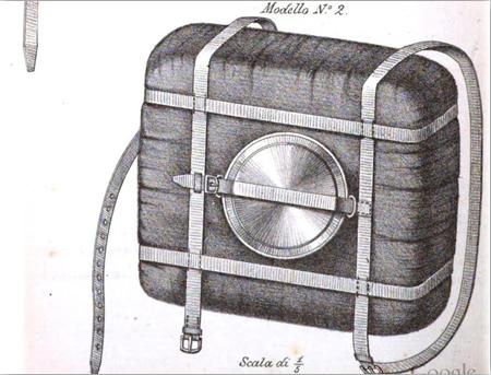 lo zaino marinaio nel  1873 foto rivista Marittima - copia - www.lavocedelmarinaio.com