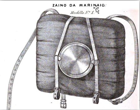 zaino da marinaio 1873 foto Rivista Marittima - copia - www.lavocedelmarinaio.com