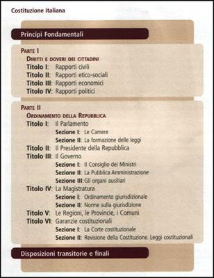 La Costizuzione Italiana (www.lavocedelmarinaio.com)