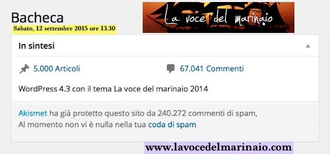 5000 articoli in 5 anni - www.lavocedelmarinaio.com