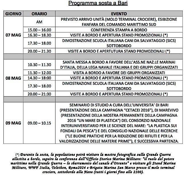 7-9.5.2016 nave Vespucci a Bari - Programma - www.lavocedelmarinaio.com
