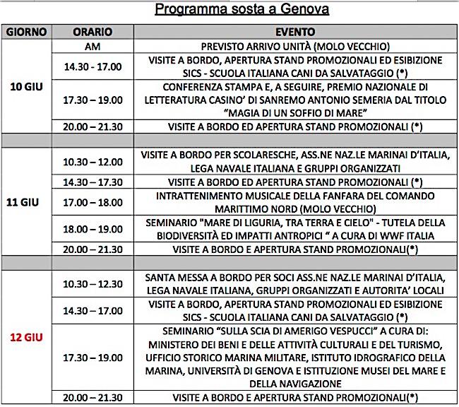 10-13.6.2016 a Genova nave Vespucci programma visite a bordo - www.lavocedelmrinaio.com