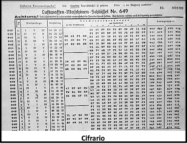 Cifrario - www.lavocedelmarinaio.com