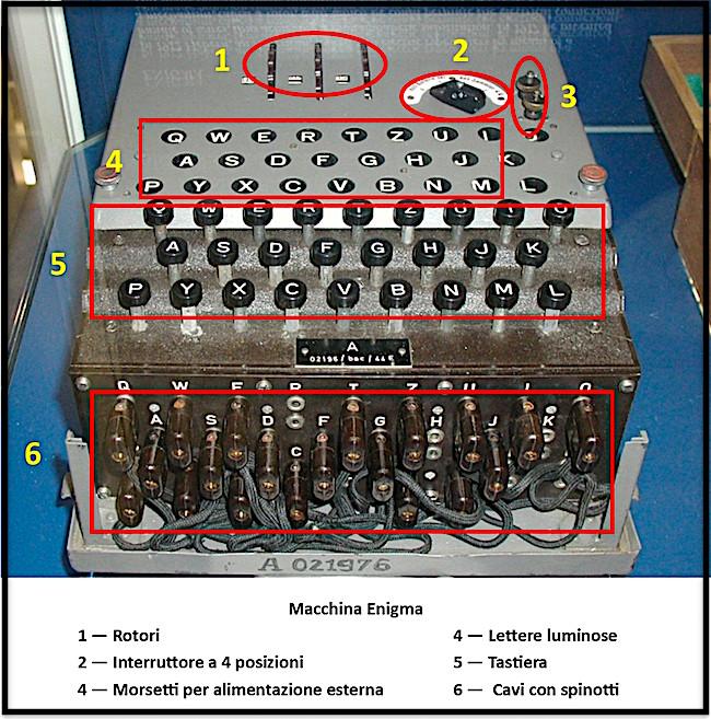 Enigma - www.lavocedelmarinaio.com