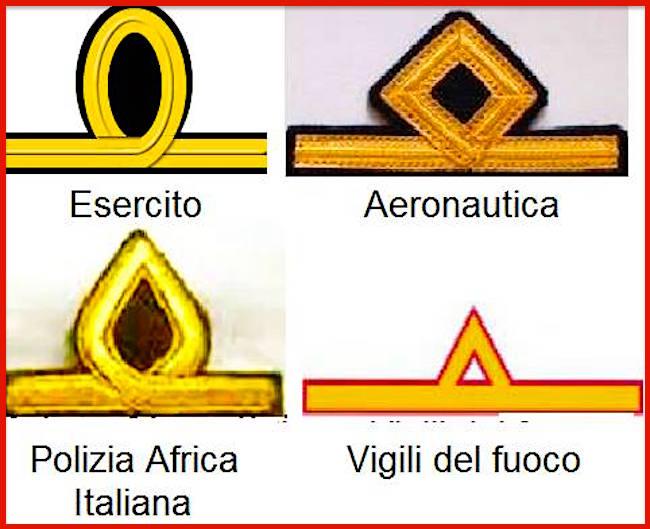 diversi-tipi-di-occhielli-esercito-aeronautica-polizia-dellafrica-italiana-vigili-del-fuoco